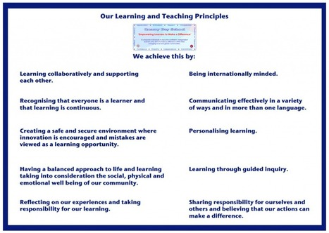 Making the PYP evaluation process meaningful | teacher tools for this century | Scoop.it