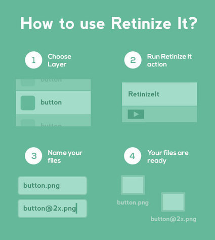 Retinize It: Free Photoshop Action For Slicing Graphics For HD Screens | Web Development & Design | Scoop.it
