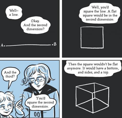 A wrinkle in time the graphic novel free downl a wrinkle in time the graphic novel free download fandeluxe Image collections