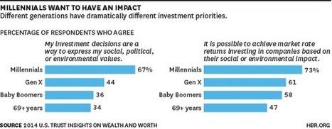 Impact Investing Needs Millennials | Designing  service | Scoop.it