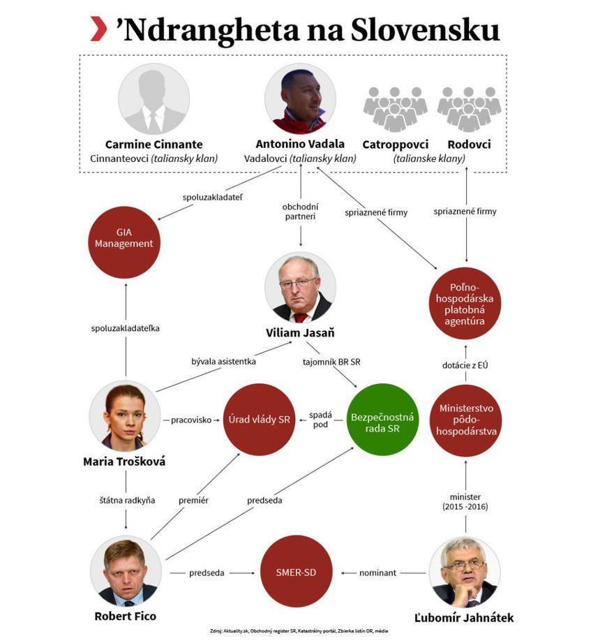 Horní Dunajovice 10, Horní Dunajovice SKAJ-LINE,s.r.o.