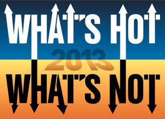 What's Hot, What's Not 2013 -- Campus Technology   Zentrum für multimediales Lehren und Lernen (LLZ)   Scoop.it