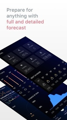Today Weather - Forecast 1 2 0 050517 Premium A