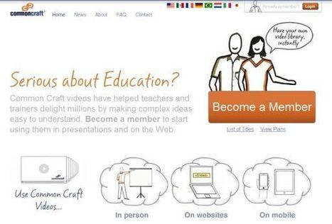 Recursos de aprendizaje en seguridad web para estudiantes.- | Profesores TIC | Scoop.it