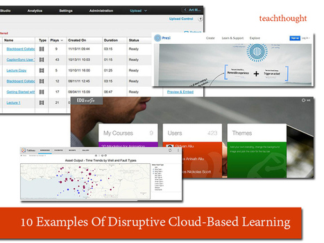 10 Examples Of Disruptive Cloud-Based Learning | Emerging Technologies in Vocational Education and Industry Training | Scoop.it