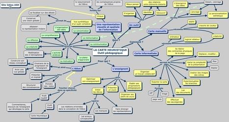 Carte.html | Apprendre à apprendre | Scoop.it
