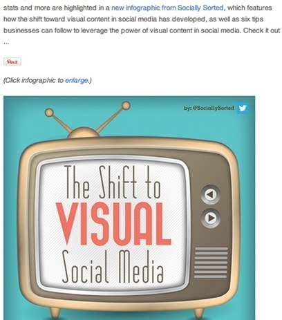 How to Create Visual Social Media Content | Content Marketing and Curation for Small Business | Scoop.it