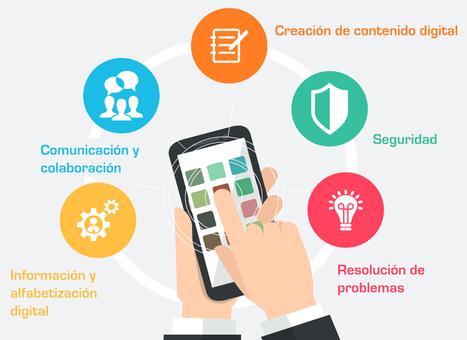 ¿COMPETENCIAS DIGITALES? | Tecnología Educativa e Innovación | Scoop.it