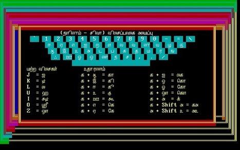 Tamil Font Software Vanavil - rightnolase's diary