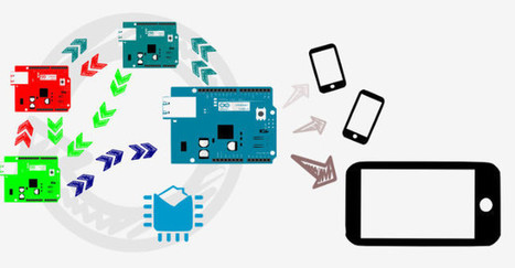 Souliss, el proyecto que gustará a los makers fans de Arduino y la internet de las cosas | Internet de las cosas | Scoop.it