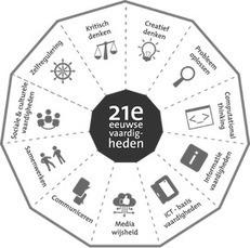 Webdetective | Schoolmediatheken | Scoop.it