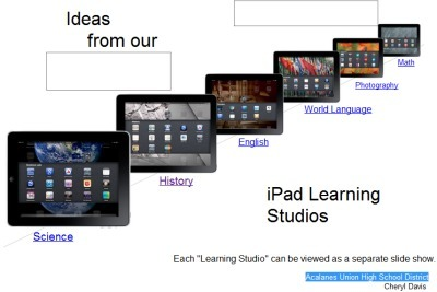 Educational Apps | iPads at Sanborn | Scoop.it