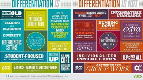 Handy Visual: Differentiation Is Vs Differentiation Is Not ~ Educational Technology and Mobile Learning | Meet Them Where They Are: Using The Student's Technology To Teach | Scoop.it