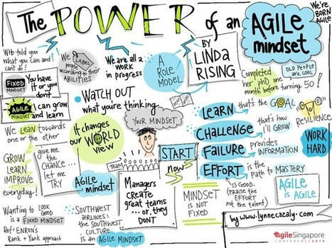 Are You an Agile Leader? - GWTNext.com | GWTNext -GLOBAL WORKFORCE TRANSFORMATION - PAVING THE TRAIL TO THE FUTURE. | Scoop.it