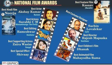 tamil hd video songs 1080p blu Happy Journey 2015 movies - BARNEY'S