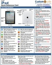 The Ultimate Printable Guide To The Apple iPad - Edudemic | Go Go Learning | Scoop.it