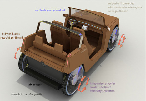 carDboard - concept vehicle by Thierry Dumaine » Yanko Design | ...en carton | Scoop.it