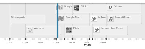Create A Multimedia Timeline To Curate Stories That Have Strong Chronological Narrative: Timeline | The Social Web | Scoop.it