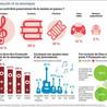 Digital Music Economy