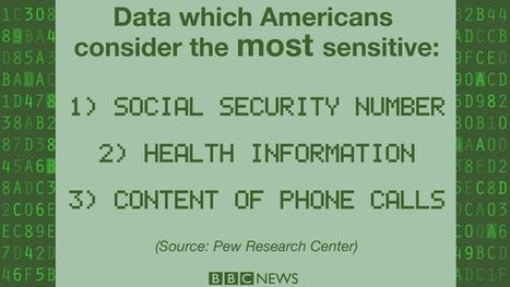 US privacy confidence at new low, survey indicates   BBC   The Programmable City   Scoop.it