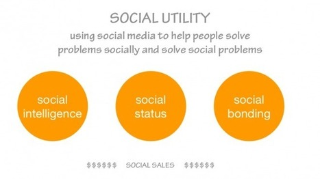 The Secret to Social Commerce is Social Utility [Presentation] / Social Commerce Today | Be Social On Media For Best Marketing ! | Scoop.it