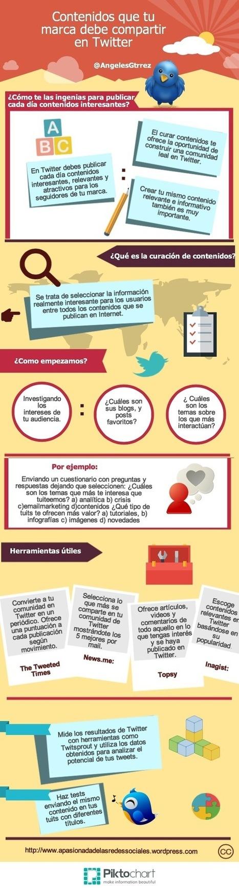 Contenidos que tu marca debe compartir en Twitter | El Content Curator Semanal | Scoop.it