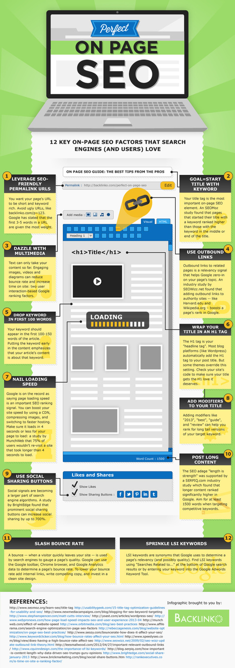 Again! Again! Again! On-Page SEO: Anatomy of a Perfectly Optimized Page #POP | World of #SEO, #SMM, #ContentMarketing, #DigitalMarketing | Scoop.it