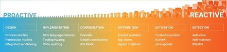 Stop Buying Bad Security Prescriptions | Software craftmanship, Systems & Agile | Scoop.it