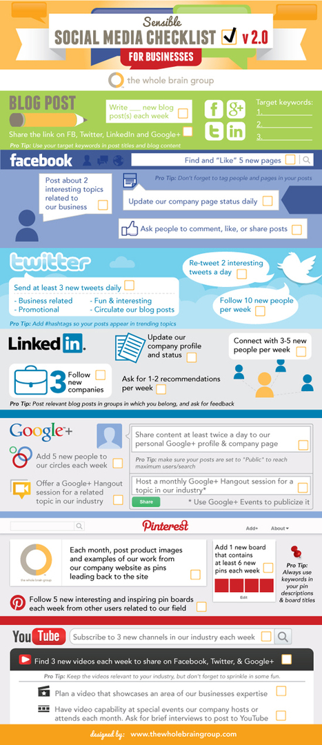 Sensible Social Media Checklist For Businesses   Information Technology & Social Media News   Scoop.it