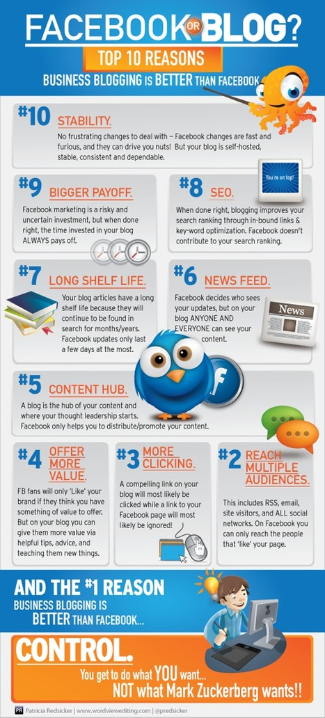 10 Reasons Business Blogging Is Better Than Facebook #Infographic | Social Media Headlines | Scoop.it