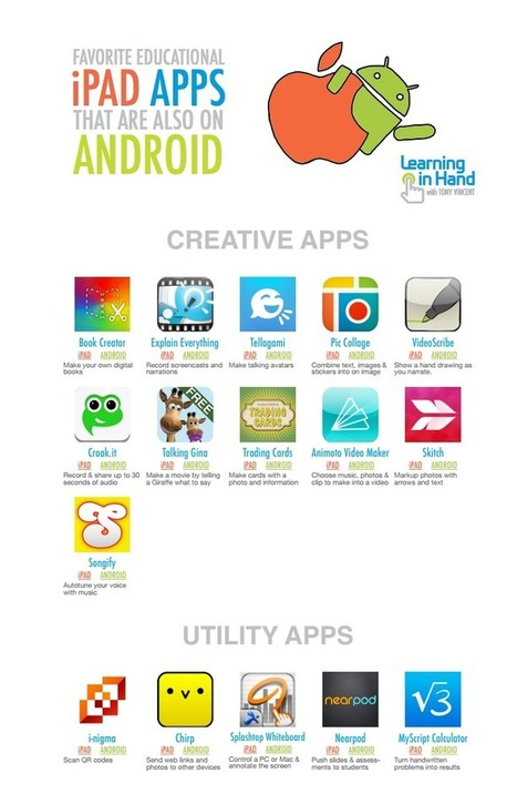 38 iPad and Android Apps Ideal for BYOD Classrooms ~ Educational Technology and Mobile Learning | Edtech PK-12 | Scoop.it