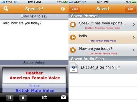 Use Speak It! To Reclaim Your Voice [iOS Tips] | Cult of Mac | Edtech PK-12 | Scoop.it