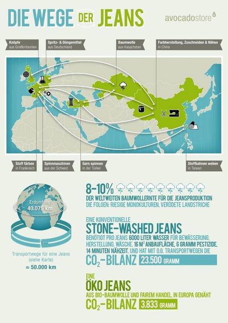 Welche Wege legt eigentlich eineJeanszurück?... | A Geography Scrapbook | Scoop.it