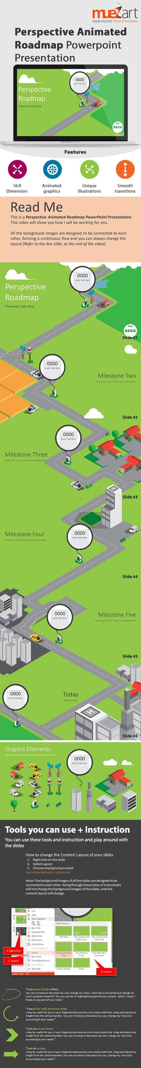 Perspective Roadmap Keynote Template | Apple Keynote Slides For Sale | Scoop.it