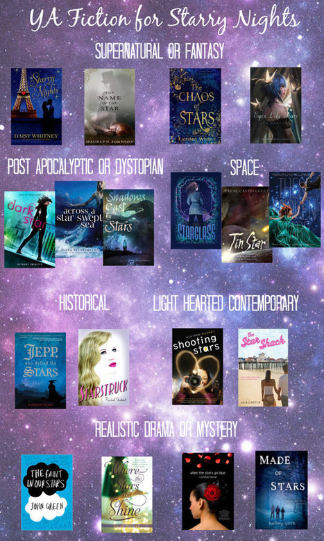 Young Adult Fiction for Starry Nights   The Hub   Young Adult Novels   Scoop.it