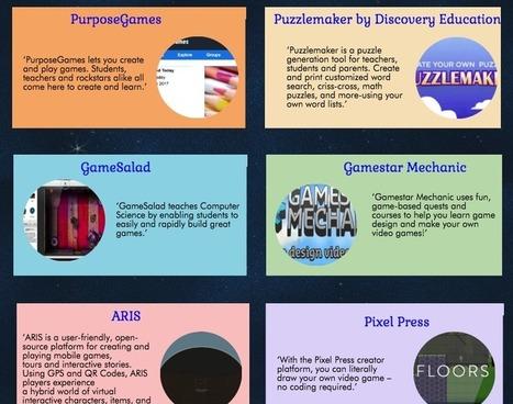 Ed Tech 12 Strumenti Per Creare Giochi Educati