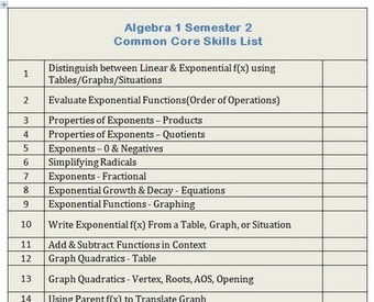 Algebra 1 Teachers: Algebra 1 Semester 2 Common Core Skills Check List | Understandingcommoncorestatestandards | Scoop.it