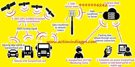 Gps Tracking Device' in GPS Tracking Device   Scoop it
