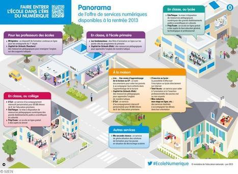 Faire entrer l'école dans l'ére du numérique :  premier point d'étape du ministère   PEDAGO-ANDRAGO-APPRENANCE   Scoop.it