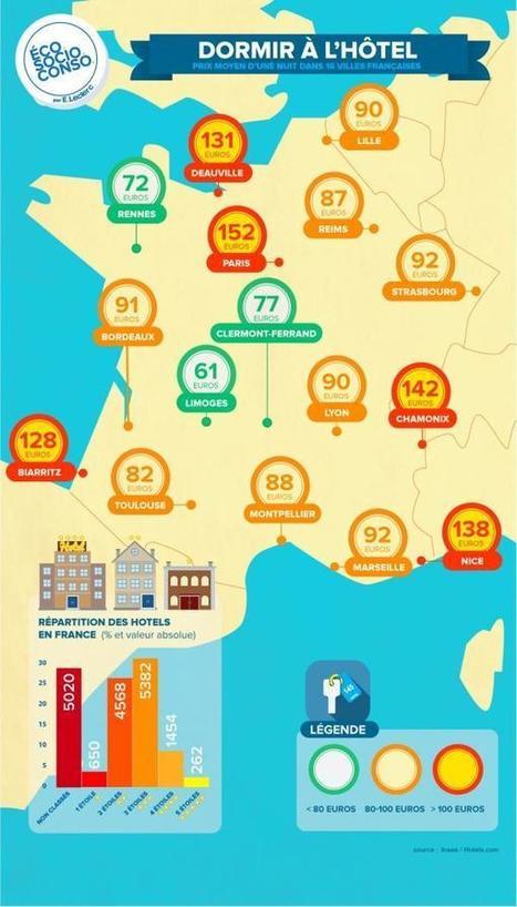 Combien coûte une chambre d'hôtel En France ? - EasyVoyage | Bretagne Actualités Tourisme | Scoop.it