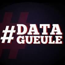 CDI - LYCEE GUSTAVE EIFFEL | Des chaînes Youtube pour les curieux | Portail E-sidoc | Scoop.it