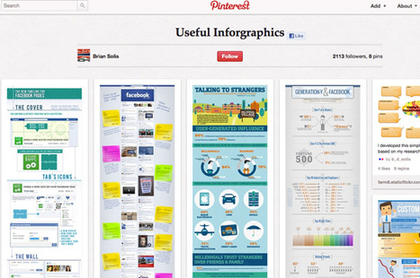 15 Best Pinterest Boards for Social Media Infographics | Social Media and its influence | Scoop.it