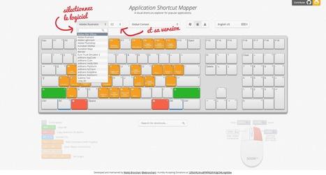 L'outil ultime pour maîtriser tous les raccourcis de vos logiciels préférés | Sitios y herramientas de interés general | Scoop.it