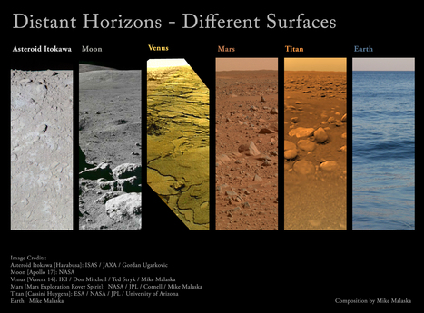 Distant Horizons - Different Surfaces | New Space | Scoop.it
