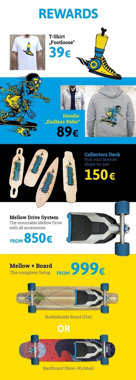 Mellow – The Electric Drive that fits under every Skateboard | Innovative Products | Scoop.it