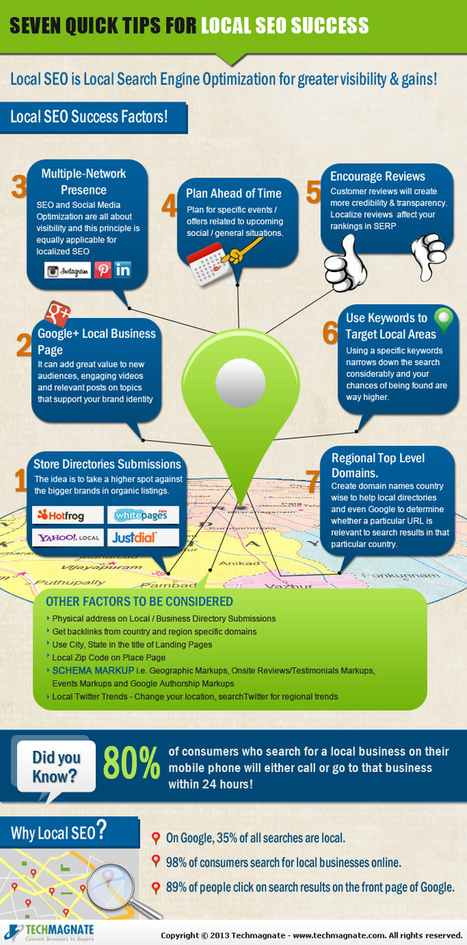 Local SEO - Seven Quick Tips for Success [With Infographic] | Marketing | Scoop.it