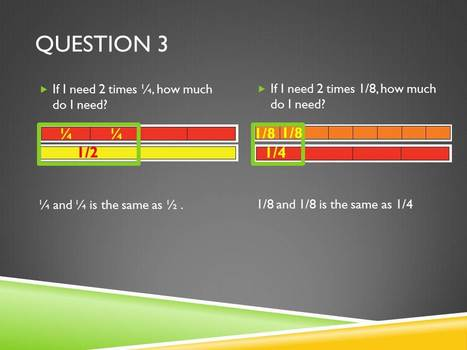 Free Common Core Math Lesson on Fractions - Educational Technology Tips | The 21st Century | Scoop.it
