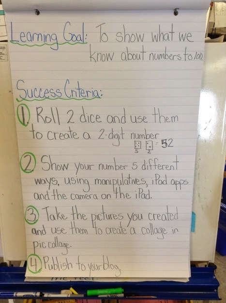 Math is Harder When Using an iPad ~ Mrs. Wideen's Blog | Just iPadding Along | Scoop.it
