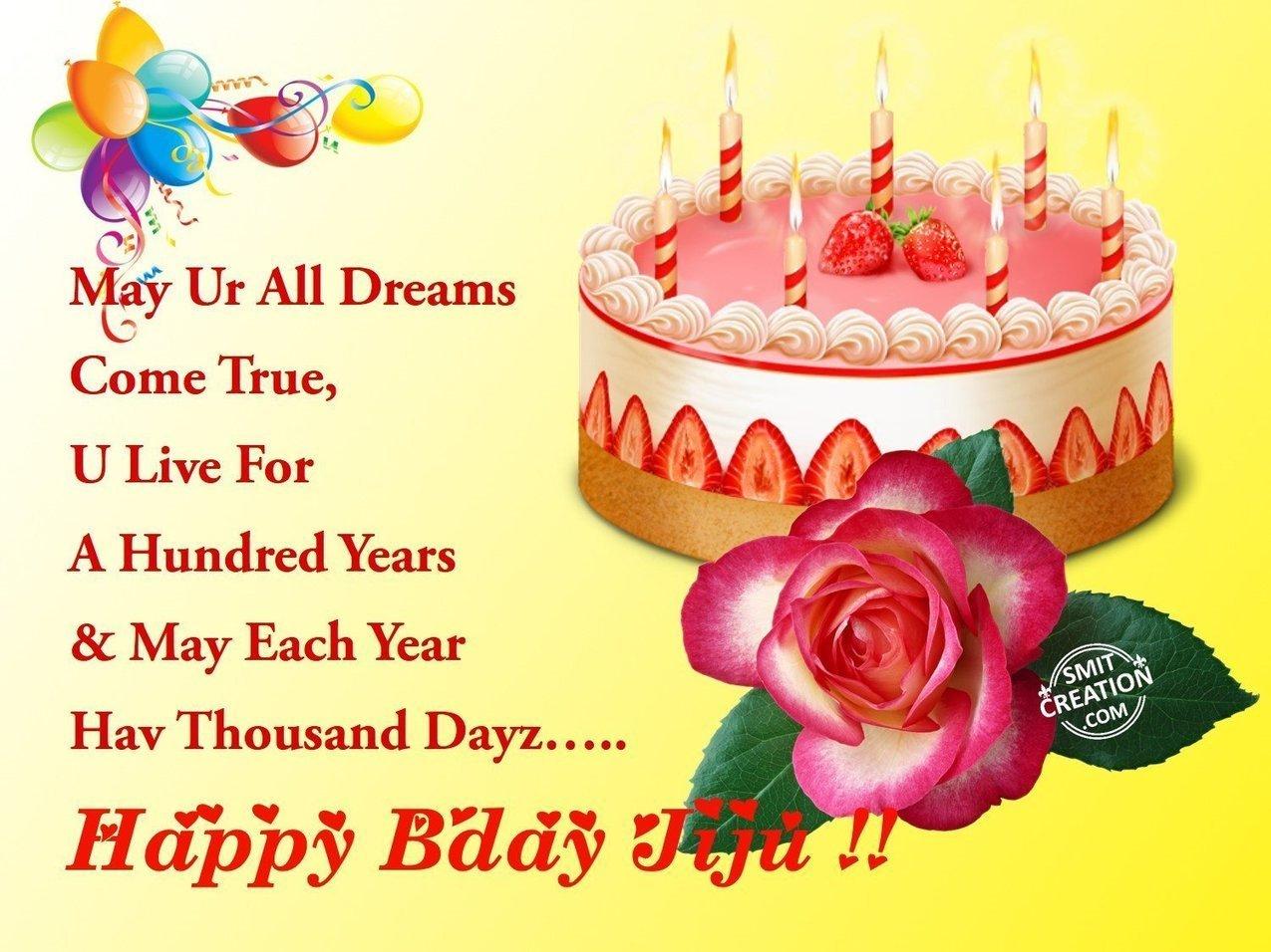 Happy Birthday Wishes For Jija Jiju And Sali