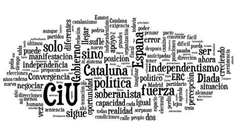 Wordle - Create | Observatorio_vfb | Scoop.it